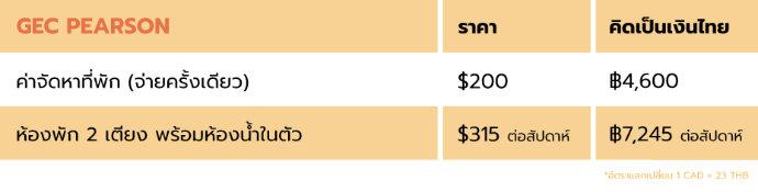 ILAC Canada GEC-PEARSON-Vancouver-Prices