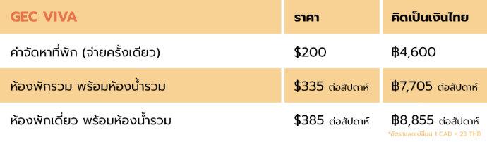 ILAC Canada GEC-VIVA-Vancouver-Prices
