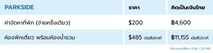 ILAC Canada PARKSIDE-TORONTO-Prices