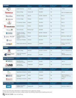 ILAC-Pathway-Partners-2019-4