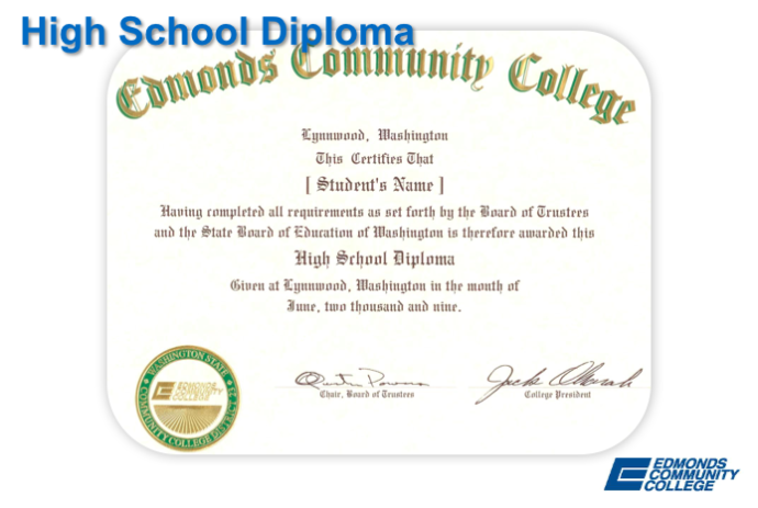 Highschool-Completion-Diploma Certificate